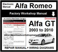 Alfa Romeo GT Workshop Manual Download