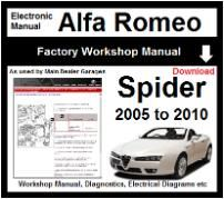 Alfa Romeo Spider Workshop Manual Download