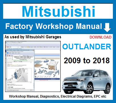 Mitsubishi Outlander Workshop Manual