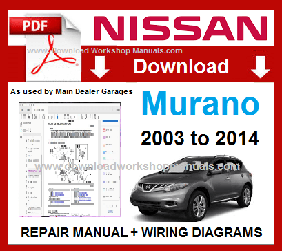 Nissan Murano Workshop Repair Manual