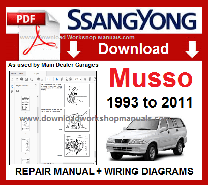 Ssangyong Musso Workshop Repair Manual Download PDF