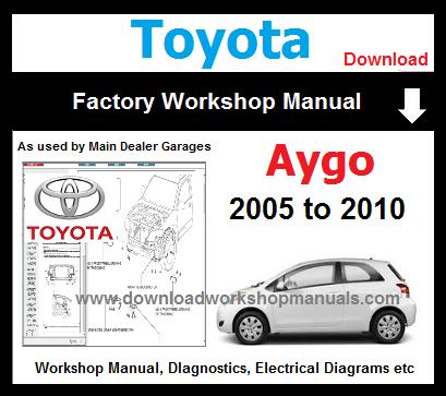 toyota aygo workshop service repair manual