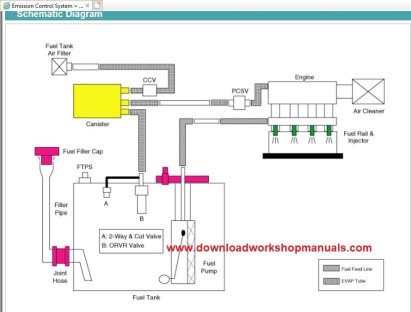 Fuel Gauge Wiring Diagram Download from downloadworkshopmanuals.com