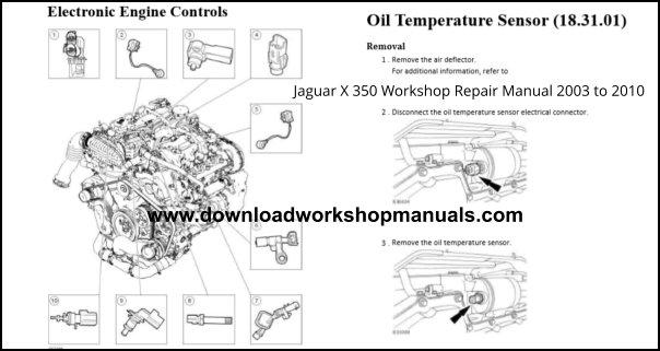 Jaguar X350 Service Repair Workshop Manual