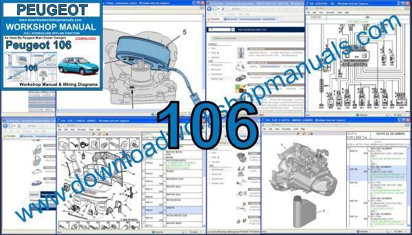 Peugeot 106 Workshop Repair Manual