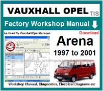 vauxhall arena Workshop Manual Download