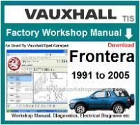 vauxhall frontera Workshop Manual Download