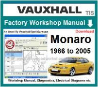 vauxhall monaro Workshop Manual Download
