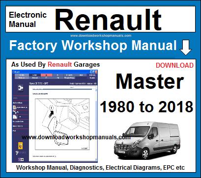 renault car manuals wiring diagrams all wiring diagram motor wiring diagram renault car manuals wiring diagrams #1