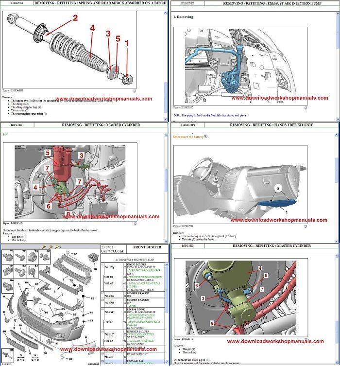 peugeot boxer workshop manual peugeot boxer repair manual peugeot boxer  workshop manual download peugeot boxer repair manual download